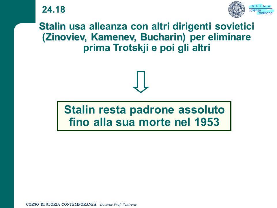 Stalin resta padrone assoluto fino alla sua morte nel 1953