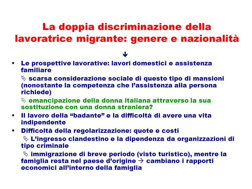 La doppia discriminazione della lavoratrice migrante: genere e nazionalità