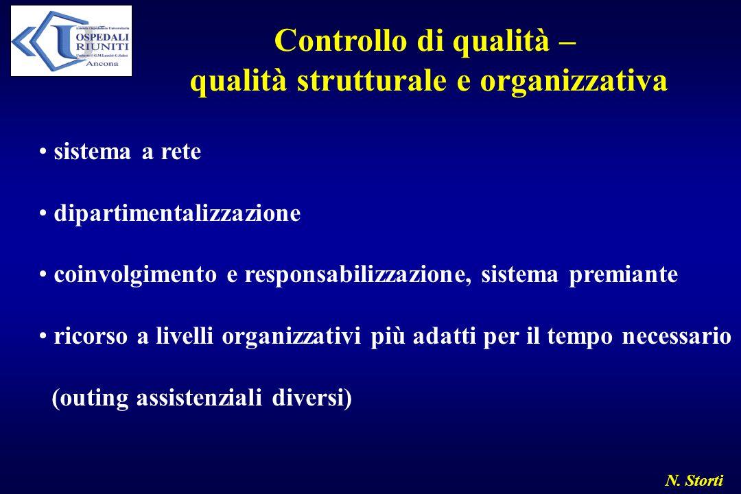 qualità strutturale e organizzativa