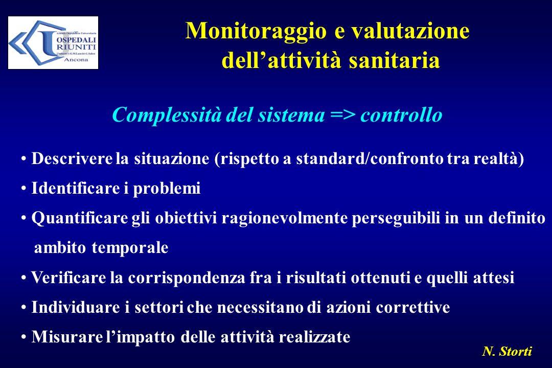Monitoraggio e valutazione dell'attività sanitaria