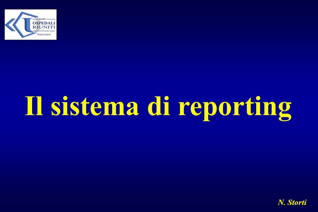 Il sistema di reporting