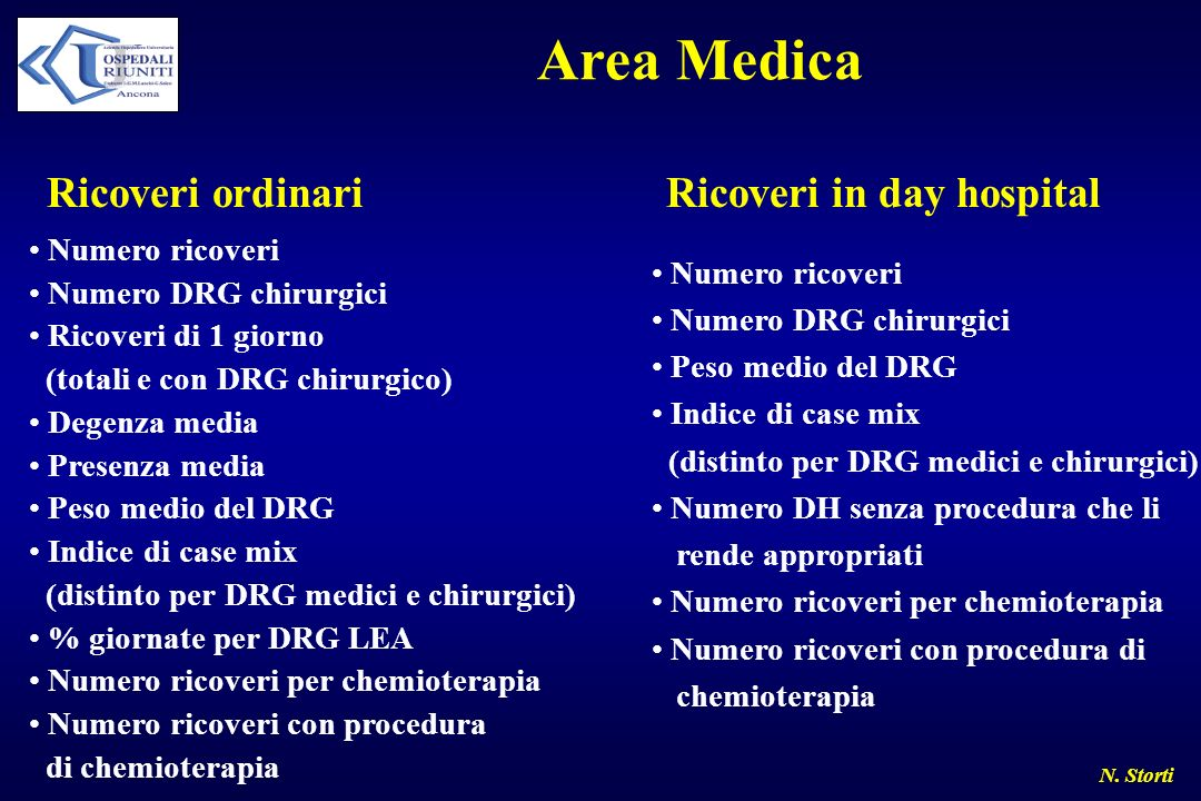 Area Medica Ricoveri ordinari Ricoveri in day hospital Numero ricoveri