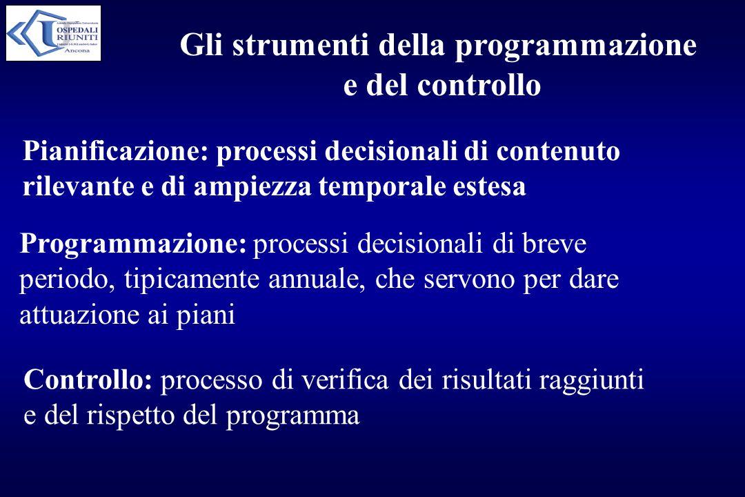 Gli strumenti della programmazione