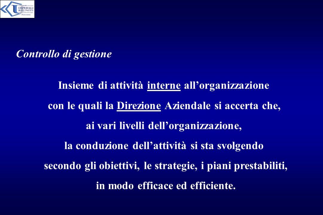 Insieme di attività interne all'organizzazione