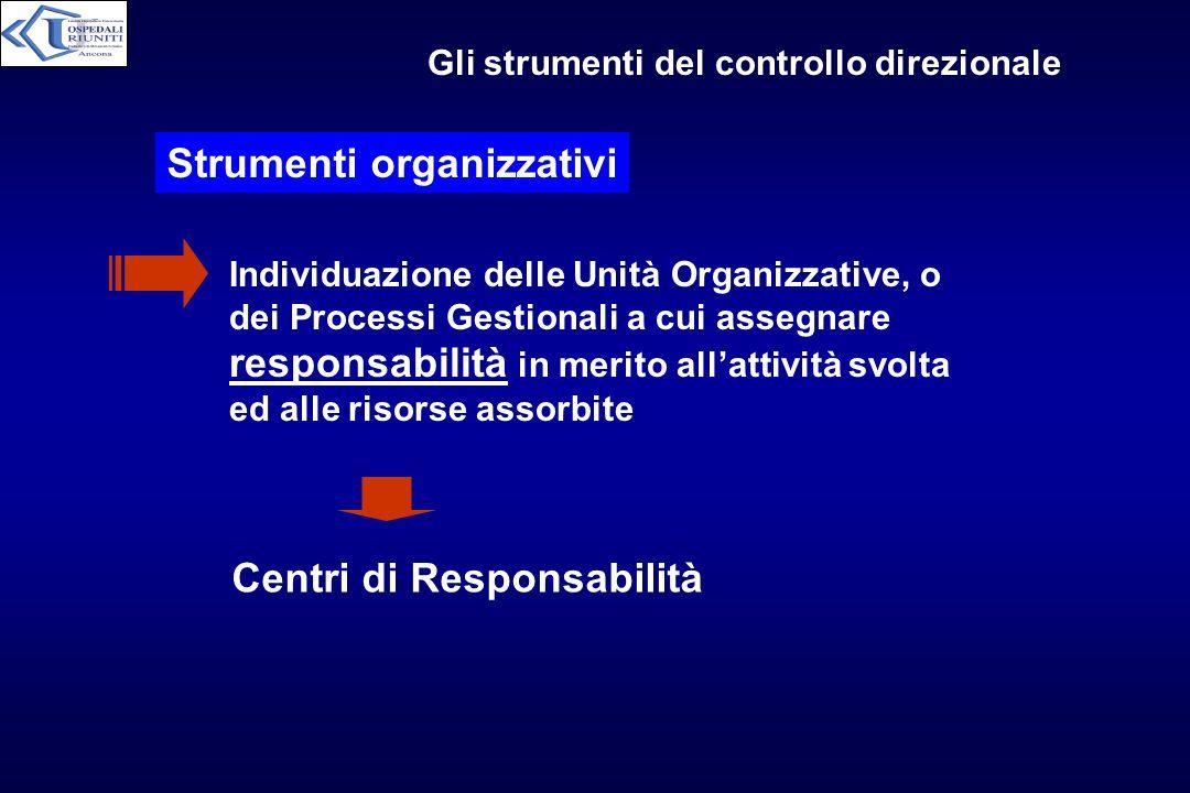Strumenti organizzativi Centri di Responsabilità