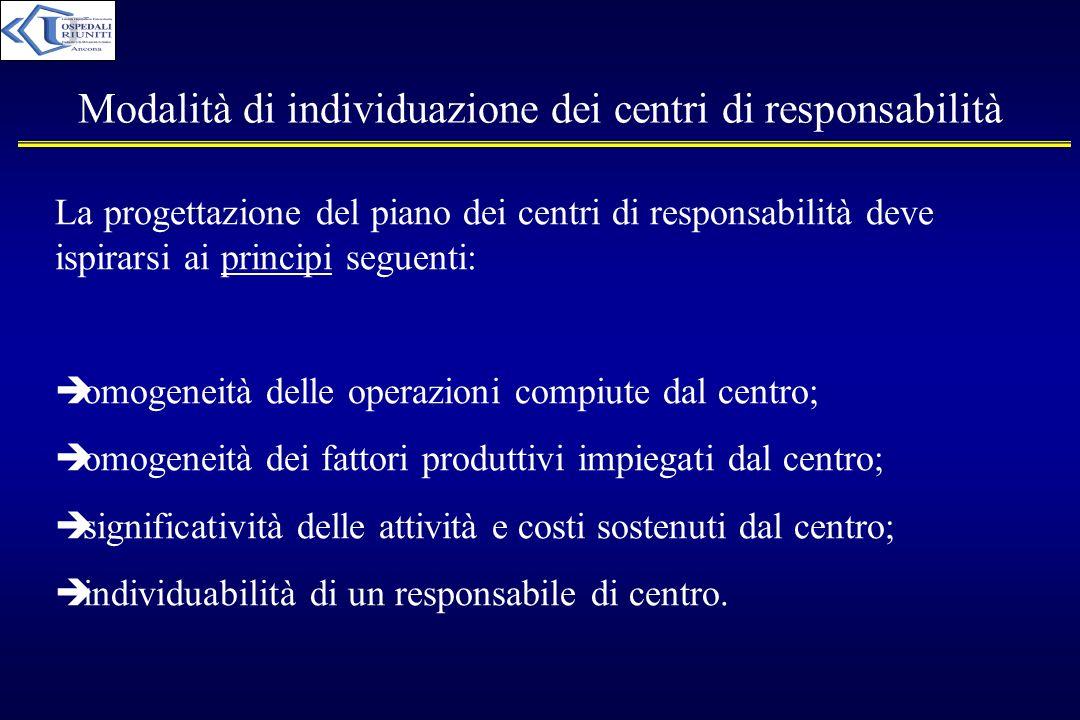Modalità di individuazione dei centri di responsabilità