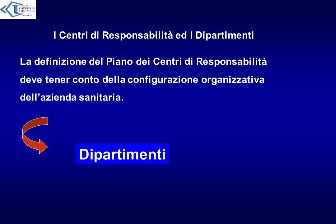 Dipartimenti I Centri di Responsabilità ed i Dipartimenti