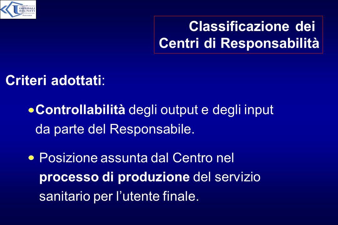 Centri di Responsabilità