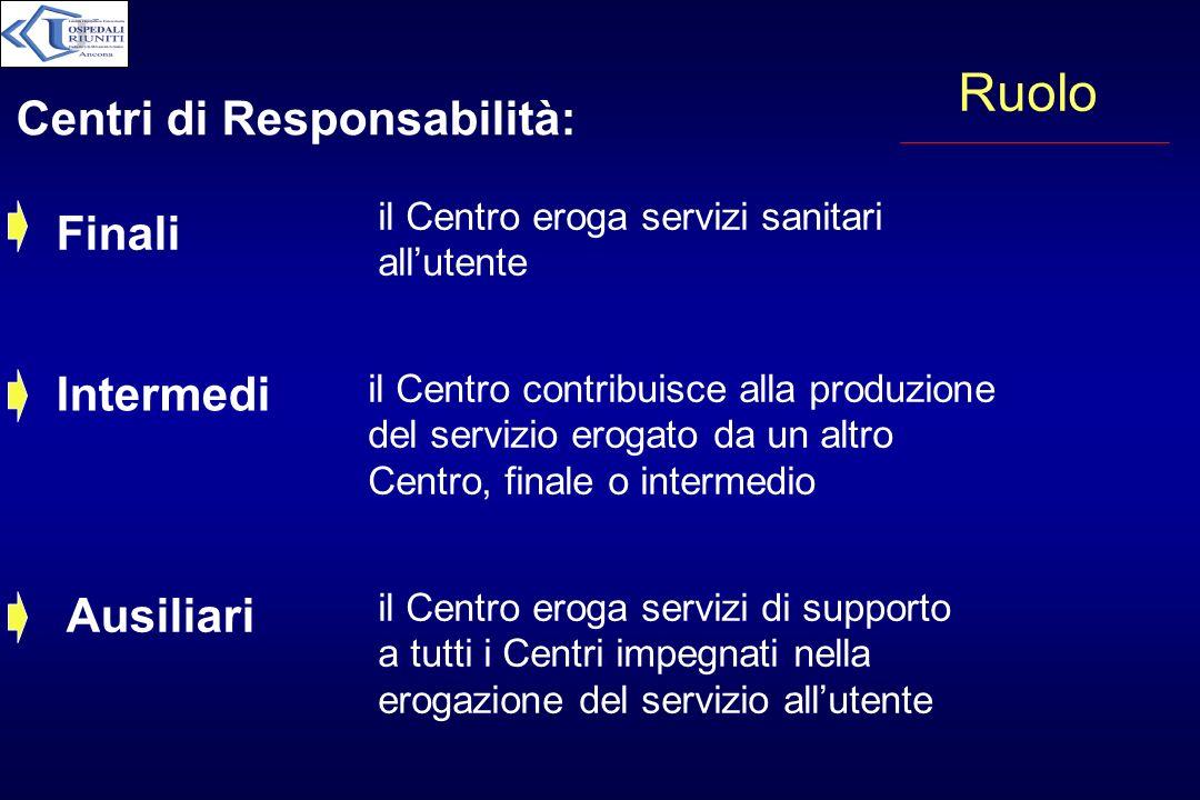 Ruolo Centri di Responsabilità: Finali Intermedi Ausiliari