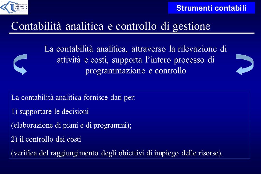 Contabilità analitica e controllo di gestione