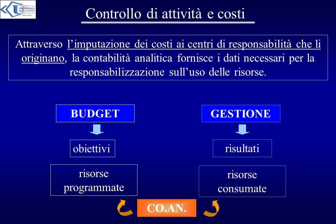 Controllo di attività e costi
