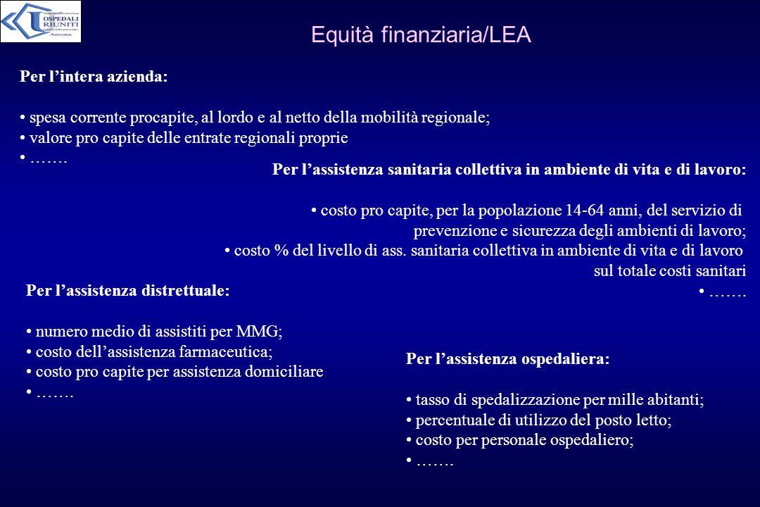 Equità finanziaria/LEA