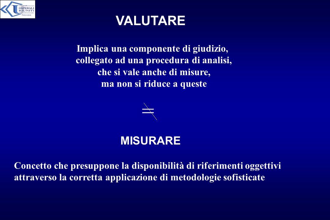 = VALUTARE MISURARE Implica una componente di giudizio,
