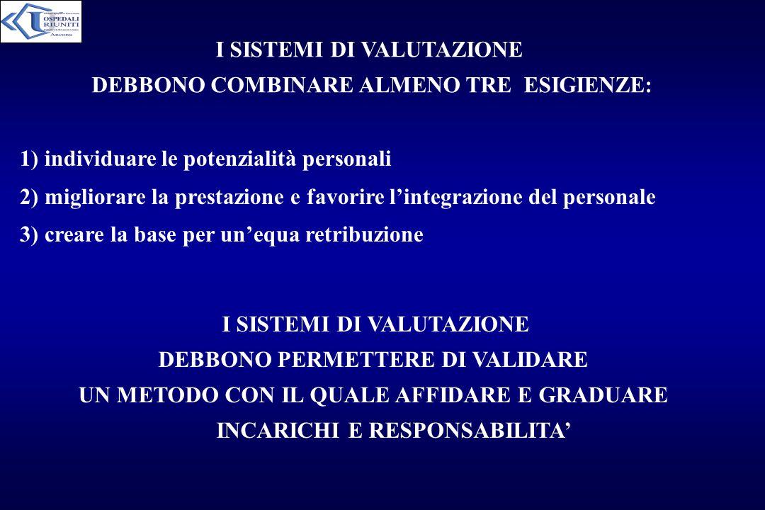 I SISTEMI DI VALUTAZIONE DEBBONO COMBINARE ALMENO TRE ESIGIENZE: