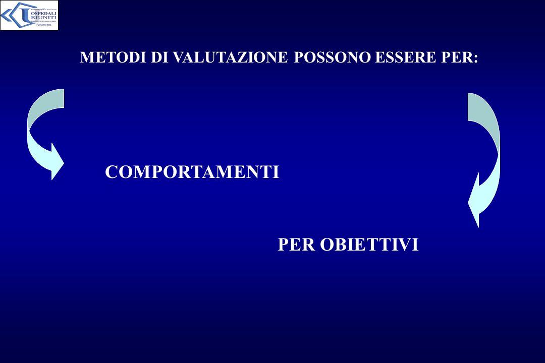 METODI DI VALUTAZIONE POSSONO ESSERE PER: