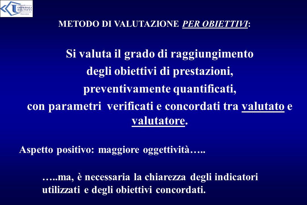 METODO DI VALUTAZIONE PER OBIETTIVI:
