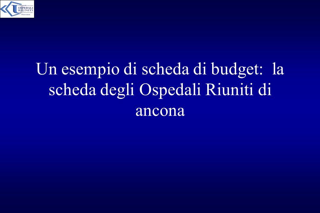 Un esempio di scheda di budget: la scheda degli Ospedali Riuniti di ancona