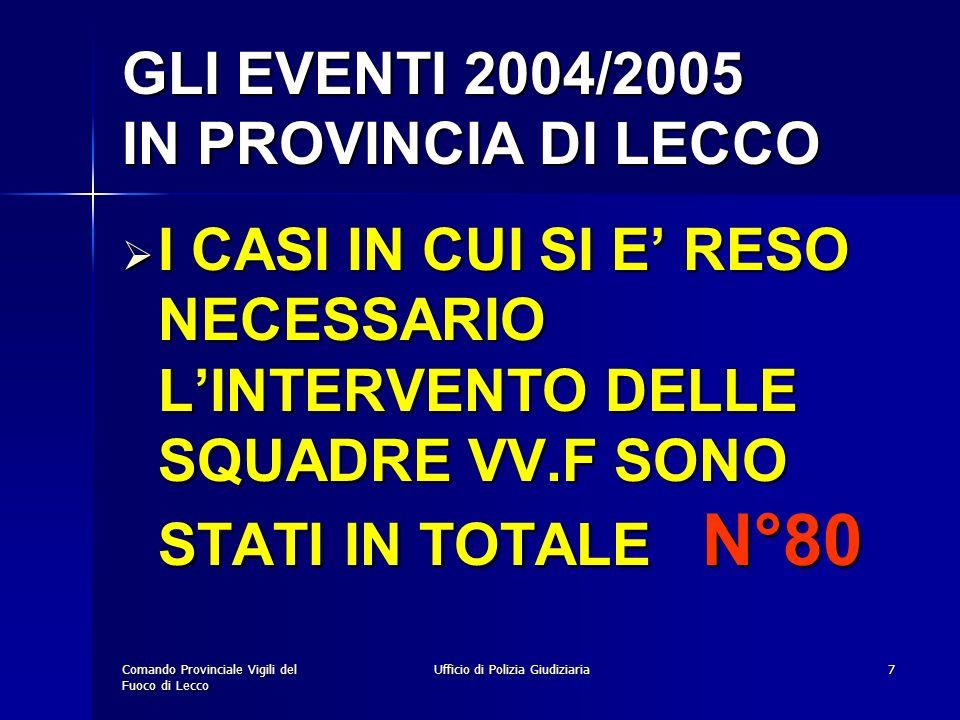 GLI EVENTI 2004/2005 IN PROVINCIA DI LECCO