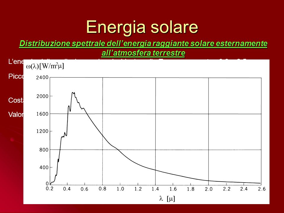 Energia solare Sfruttamento: Solare termico Solare fotovoltaico