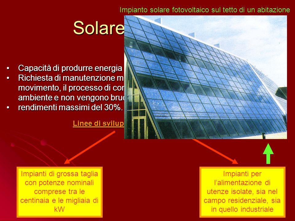 Impianto solare fotovoltaico sul tetto di un abitazione