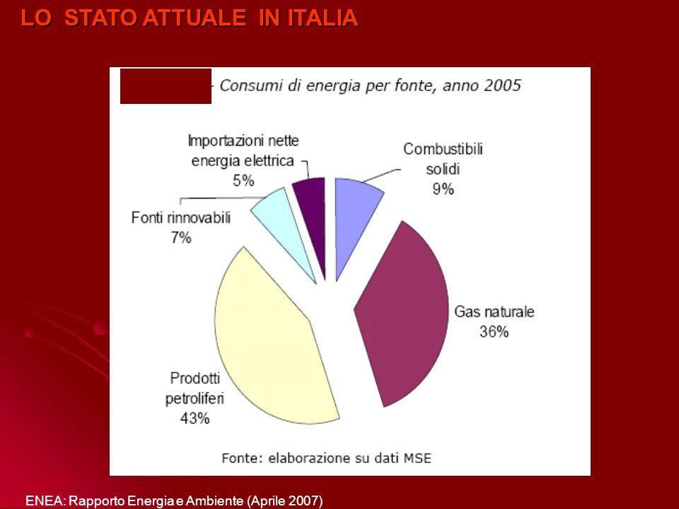 LO STATO ATTUALE IN ITALIA