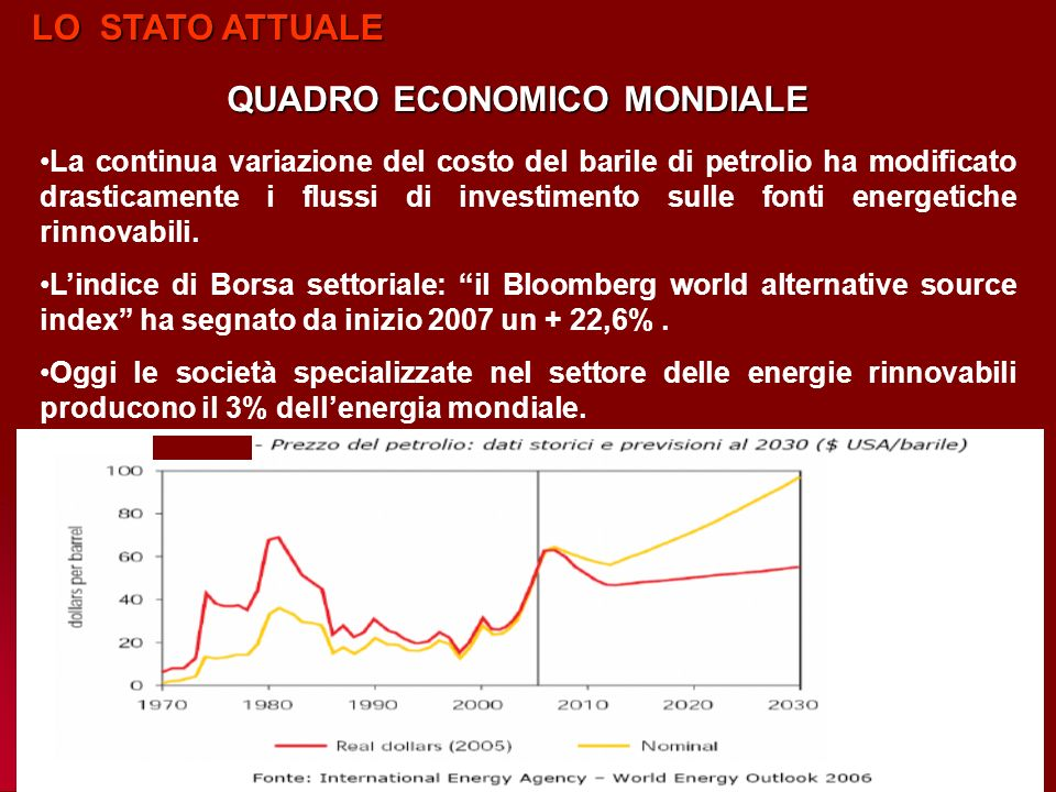 QUADRO ECONOMICO MONDIALE