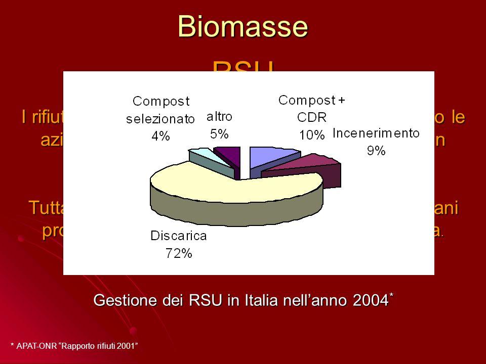 Gestione dei RSU in Italia nell'anno 2004*