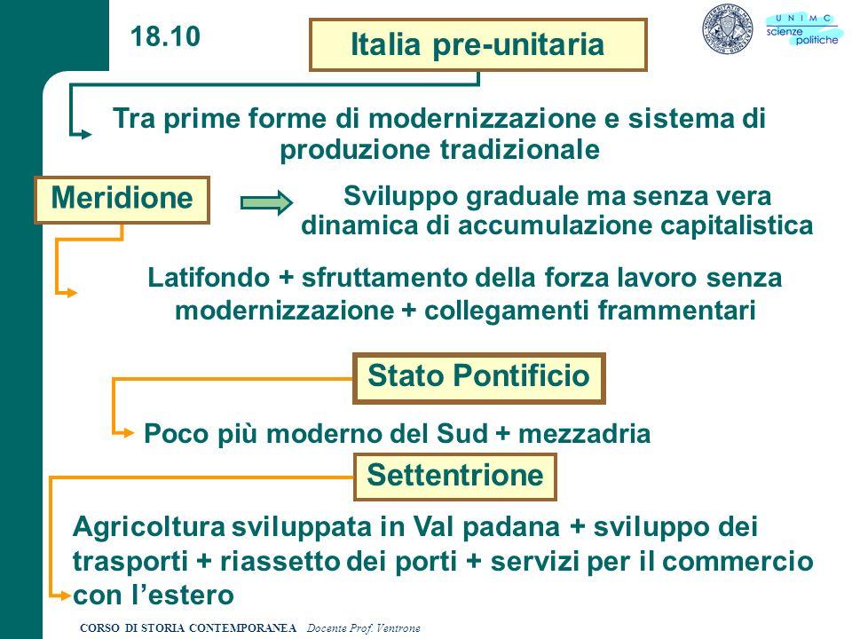 Italia pre-unitaria Meridione Stato Pontificio Settentrione 18.10