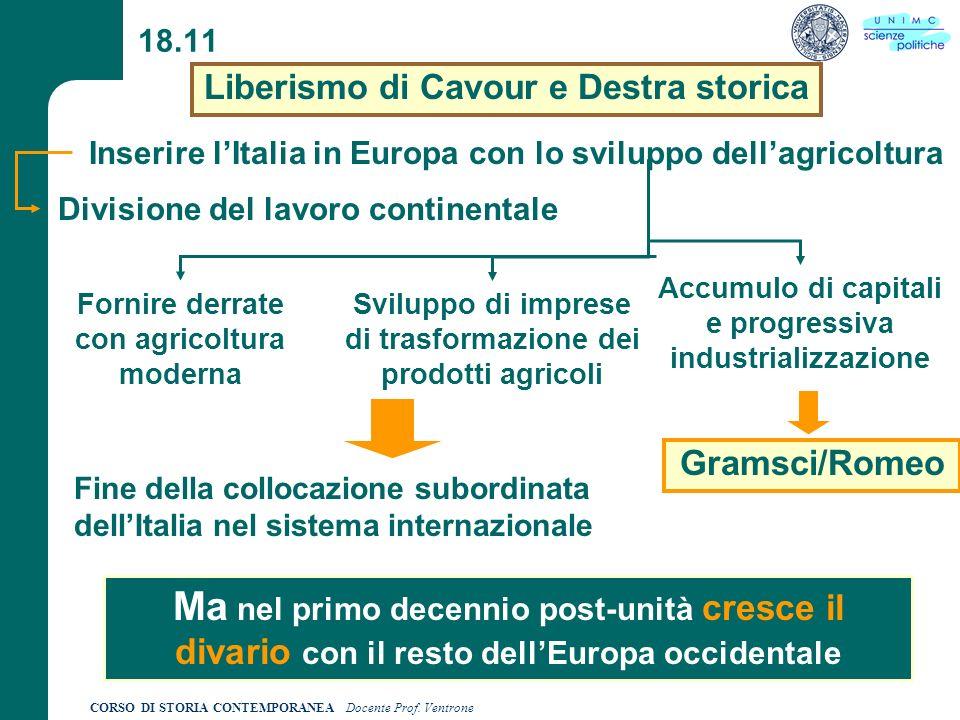 18.11 Liberismo di Cavour e Destra storica. Inserire l'Italia in Europa con lo sviluppo dell'agricoltura.