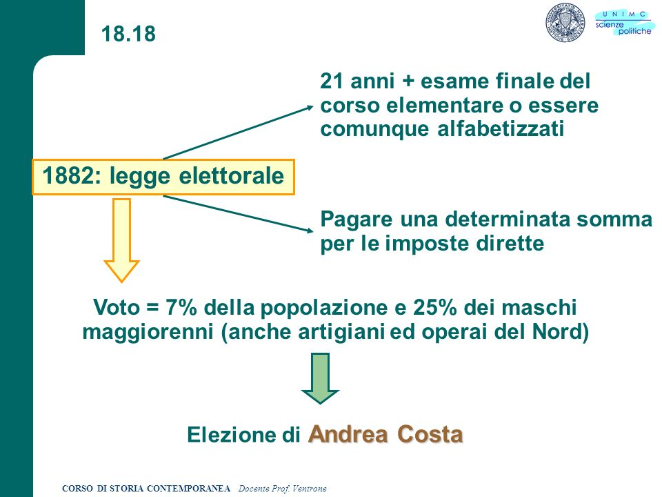 18.18 21 anni + esame finale del corso elementare o essere comunque alfabetizzati. 1882: legge elettorale.