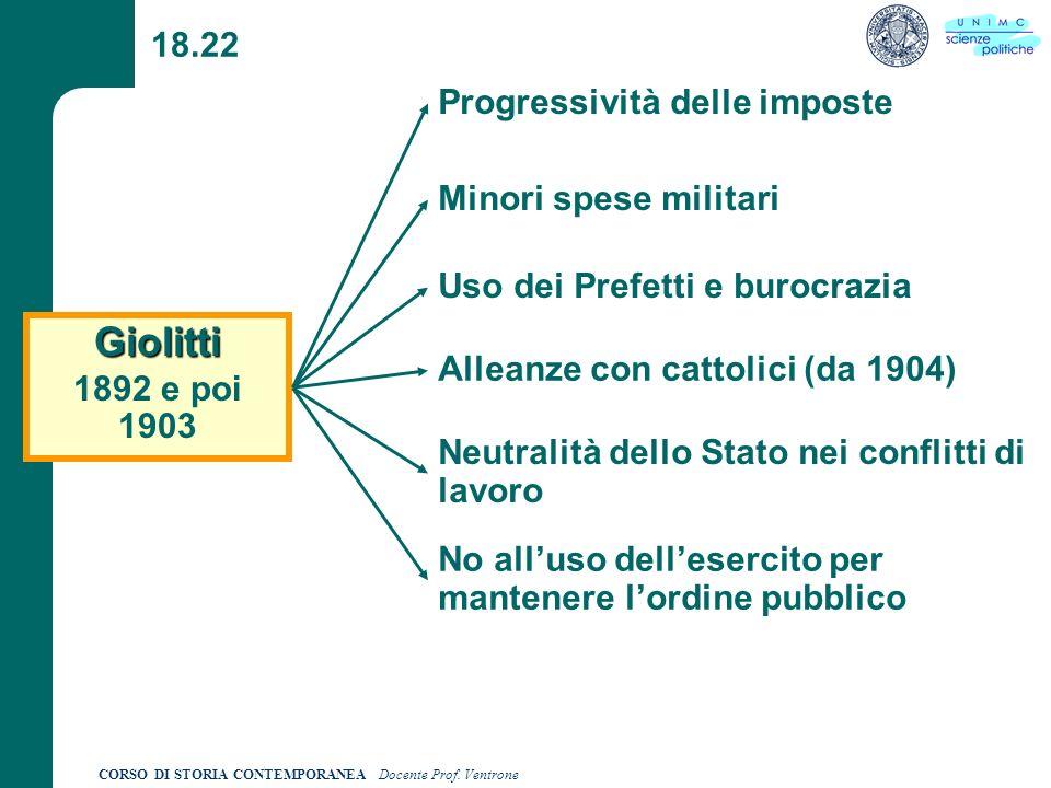 Giolitti 18.22 Progressività delle imposte Minori spese militari