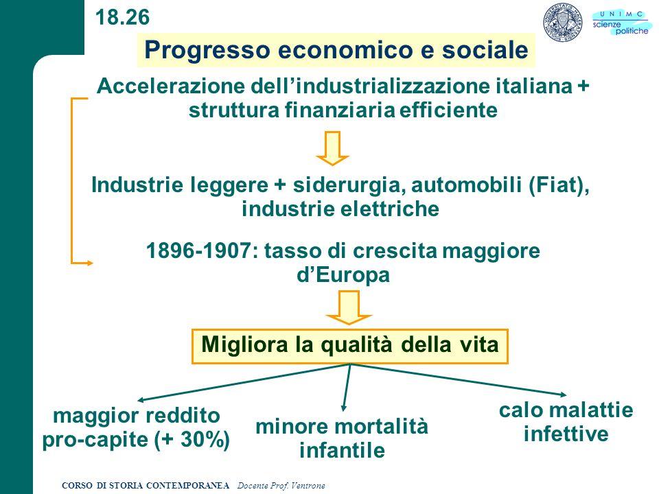 Progresso economico e sociale