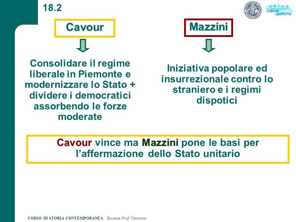 18.2 Cavour. Mazzini. Consolidare il regime liberale in Piemonte e modernizzare lo Stato + dividere i democratici assorbendo le forze moderate.