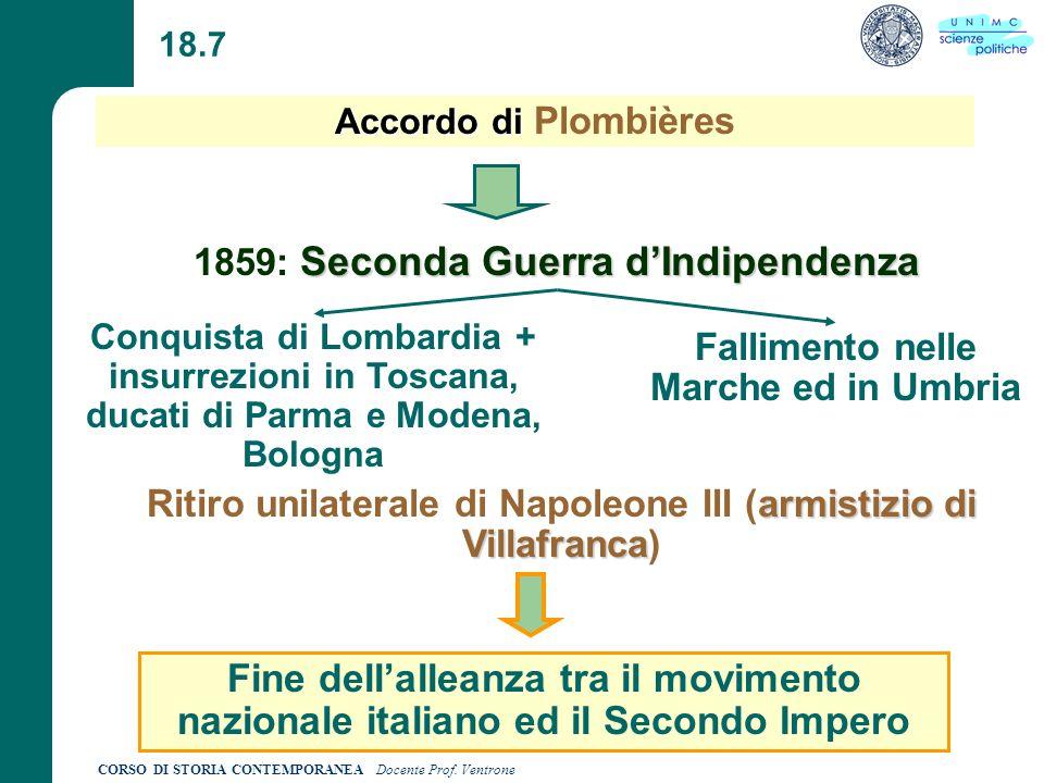 18.7 Accordo di Plombières. 1859: Seconda Guerra d'Indipendenza.