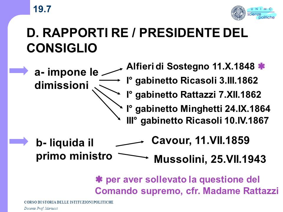 D. RAPPORTI RE / PRESIDENTE DEL CONSIGLIO