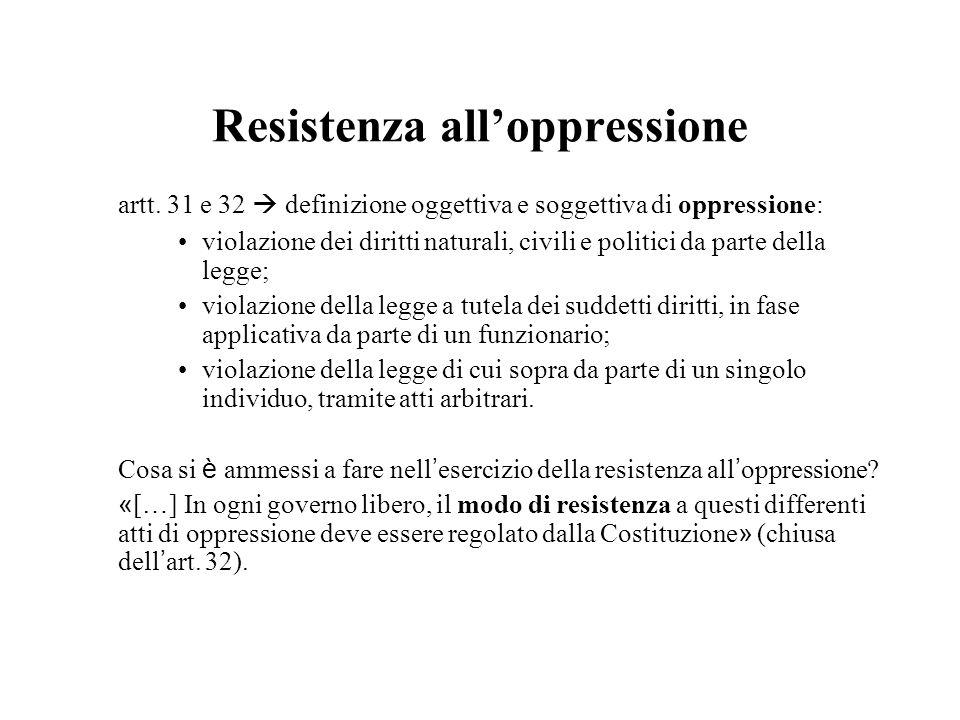 Resistenza all'oppressione