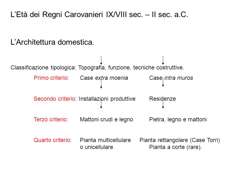 L'Età dei Regni Carovanieri IX/VIII sec. – II sec. a.C.