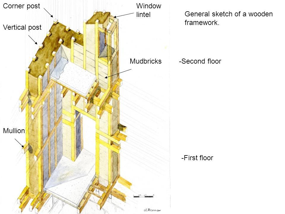 Corner post Window lintel. General sketch of a wooden framework. Vertical post. Mudbricks. -Second floor.