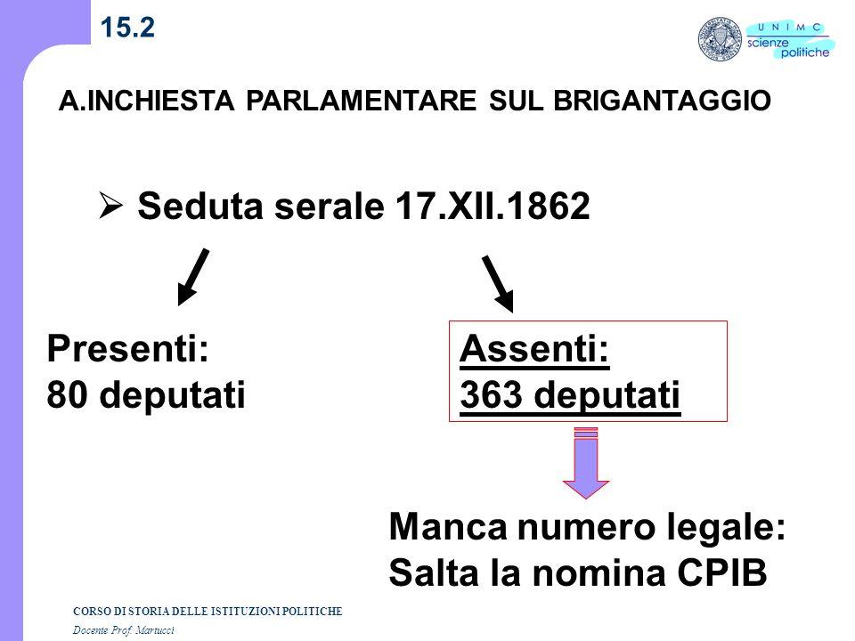  Seduta serale 17.XII.1862 Presenti: 80 deputati Assenti: