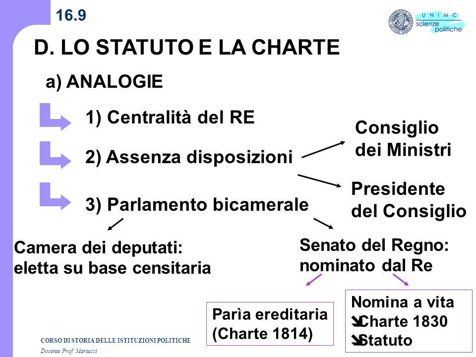 D. LO STATUTO E LA CHARTE a) ANALOGIE 1) Centralità del RE Consiglio