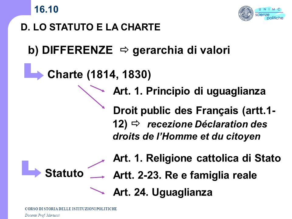 b) DIFFERENZE  gerarchia di valori