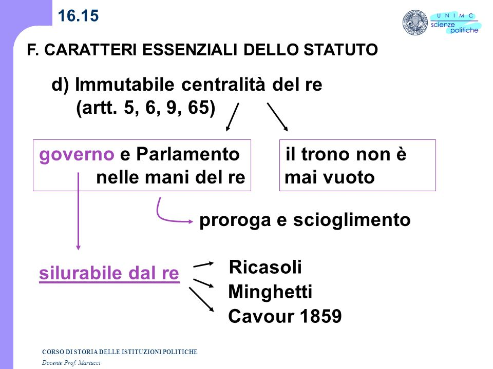 d) Immutabile centralità del re (artt. 5, 6, 9, 65)