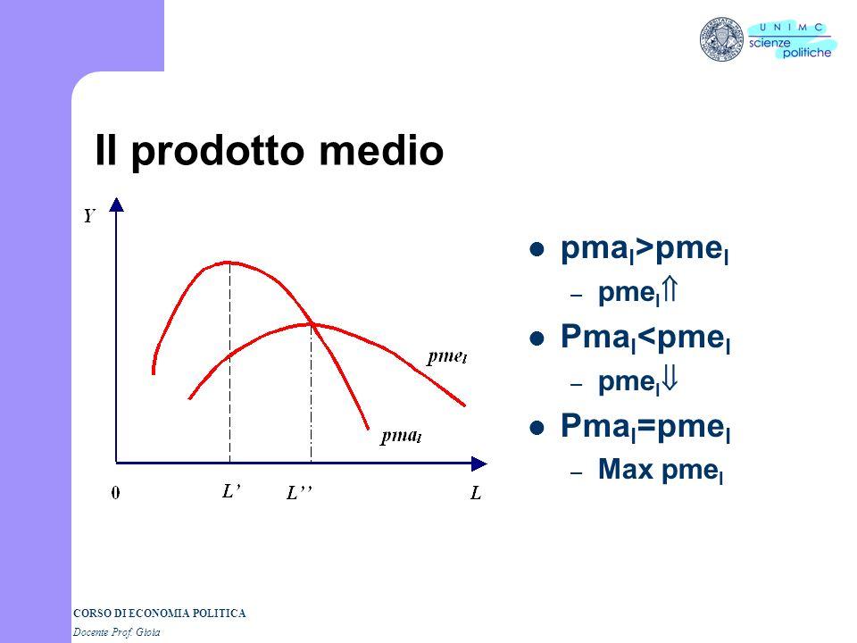 Il prodotto medio pmal>pmel Pmal<pmel Pmal=pmel pmel pmel