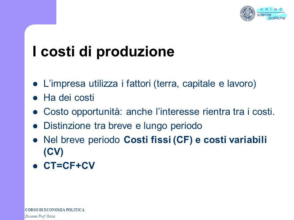 I costi di produzione L'impresa utilizza i fattori (terra, capitale e lavoro) Ha dei costi.