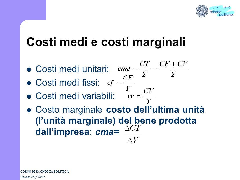Costi medi e costi marginali