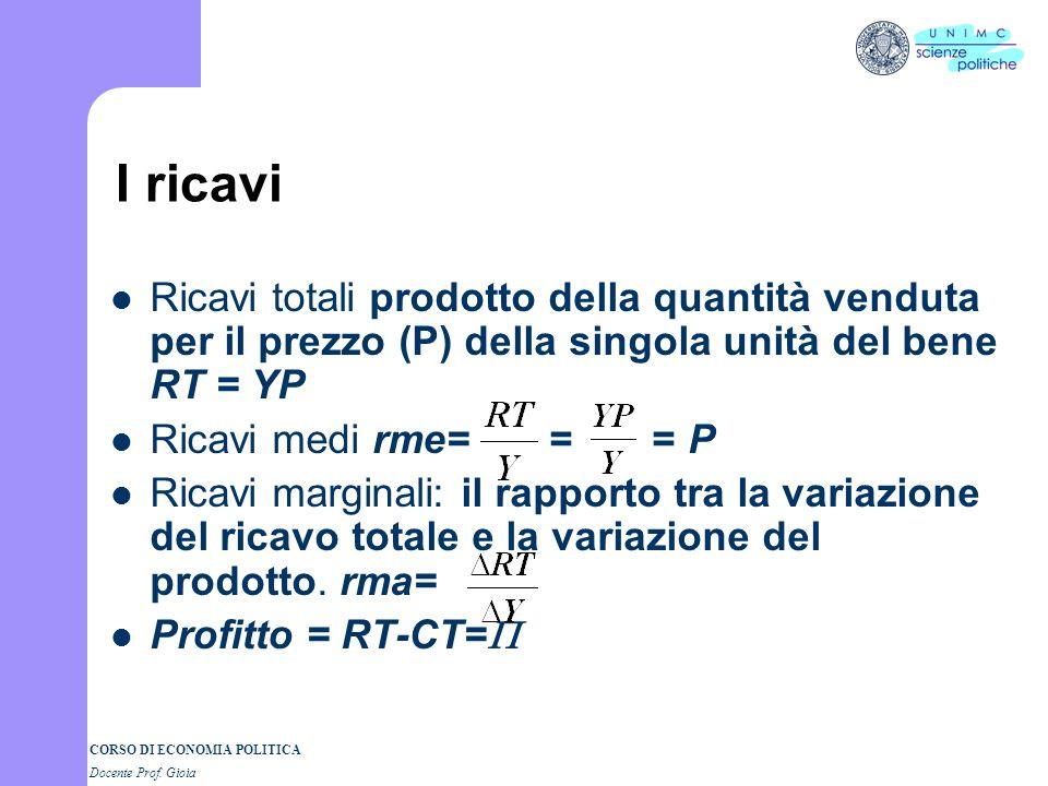 I ricavi Ricavi totali prodotto della quantità venduta per il prezzo (P) della singola unità del bene RT = YP.