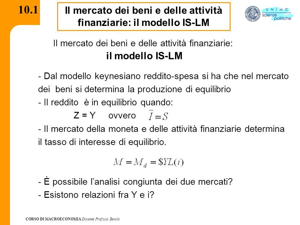 Il mercato dei beni e delle attività finanziarie: il modello IS-LM