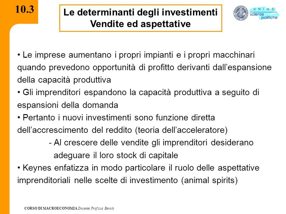 Le determinanti degli investimenti Vendite ed aspettative