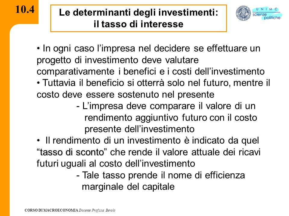 Le determinanti degli investimenti: