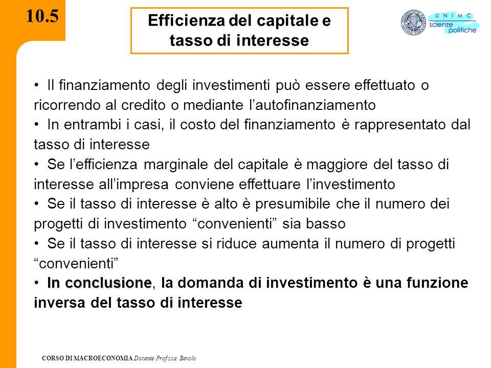 Efficienza del capitale e tasso di interesse